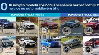 Hyundai získal další ocenění IIHS Top Safety Pick+ a Top Safety Pick