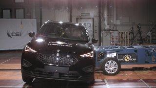 Našli jsme nejbezpečnější i nejméně bezpečná nová auta