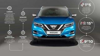 Nissan rizika oprav čelního skla