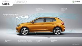 Škoda Fabia aerodynamika
