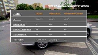 Téma: Vyhledávání odcizených vozidel