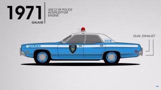 Americký policejní koráb od Fordu ze 70. let.