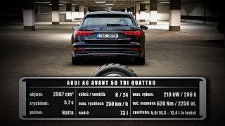 Audi A6 Avant 50 TDI – závěrečné hodnocení  2