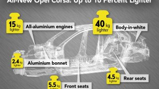 Opel Corsa nová generace