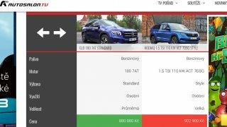 Porovnání Mercedesu GLB a Škody Kodiaq přináší řadu nečekaných zjištění. I cenových