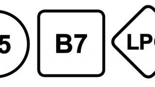 Označení paliva na čerpacích stanicích