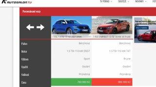 Porovnání VW T-ROC vs. T-ROC Cabrio